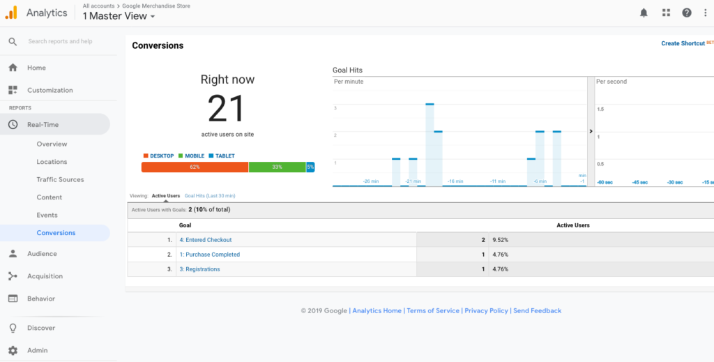 What is Google Analytics Real-Time report